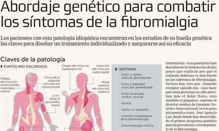sintomas de la fibromialgia reumatica
