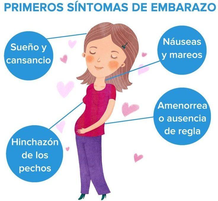 que sintomas del embarazo