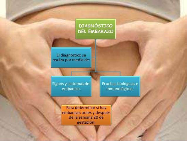 sintomas de embarazo mas comunes
