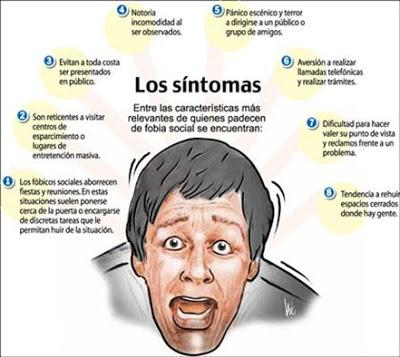 sintomas de ansiedad y estrés