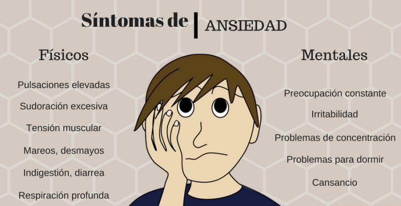 síntomas de ansiedad fuerte