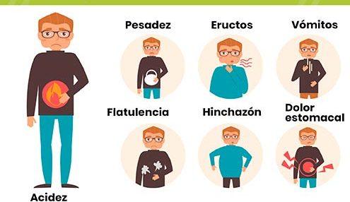 sintomas de gastritis aguda severa