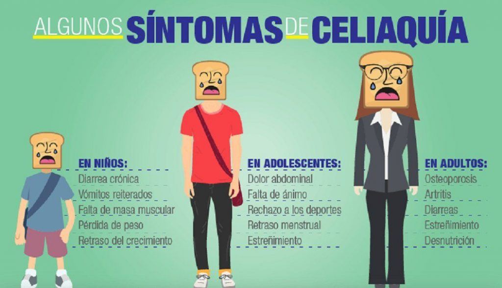 sintomas de pacientes celiacos