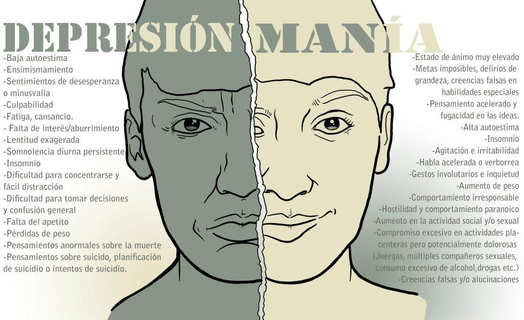 trastorno bipolar sintomas insomnio