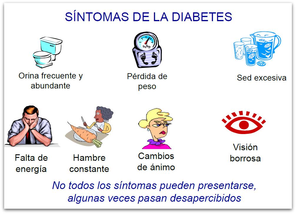 síntomas de diabetes alto
