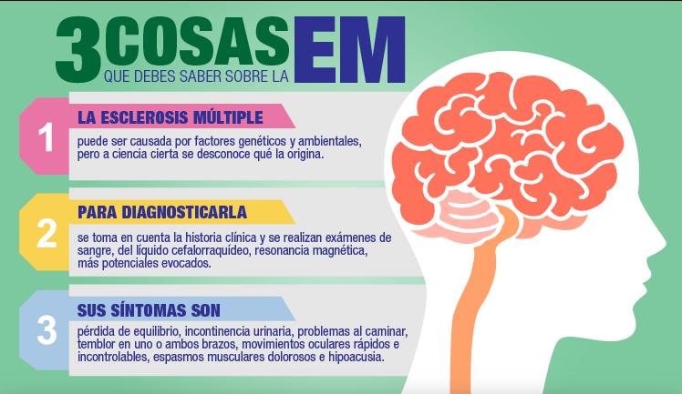 sintomas mas frecuentes de la esclerosis multiple