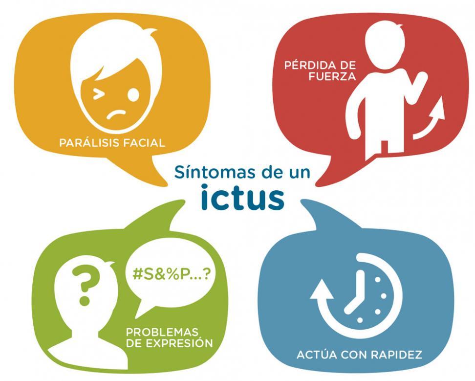 sintomas del ictus