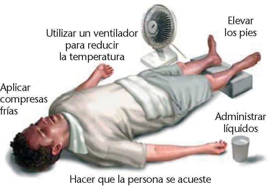 sintomas en un golpe de calor