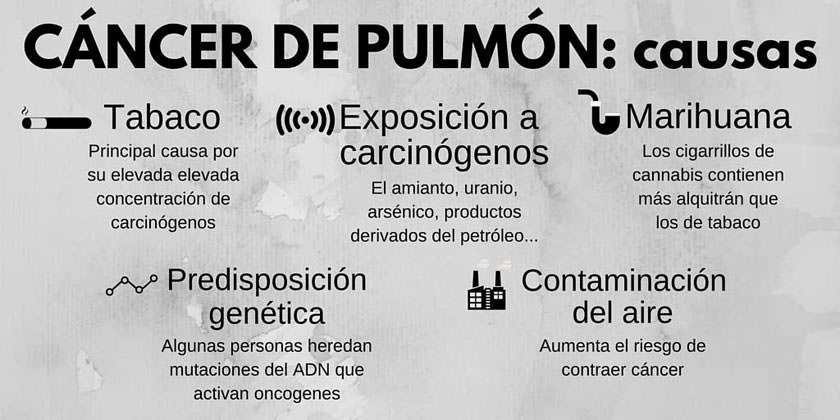 sintomas de cancer pulmonar de celulas pequeñas