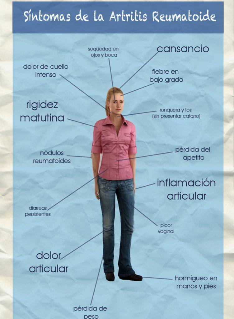 que sintomas tiene el artritis reumatoide