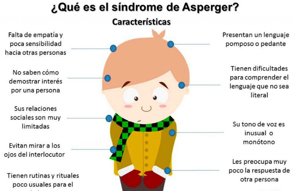 signos y sintomas de asperger