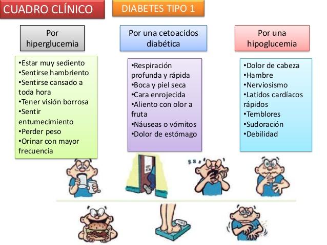 sintomas de diabetes como saber