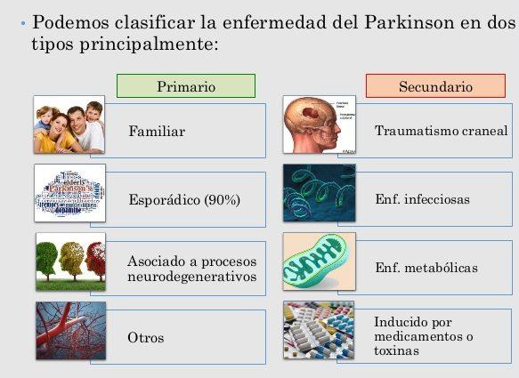 mal de parkinson sintomas causas y tratamiento