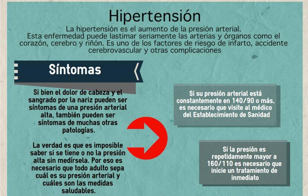 signos y sintomas de tension arterial alta