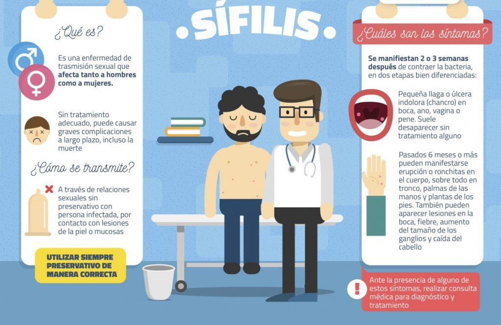 sintomas generales de sifilis