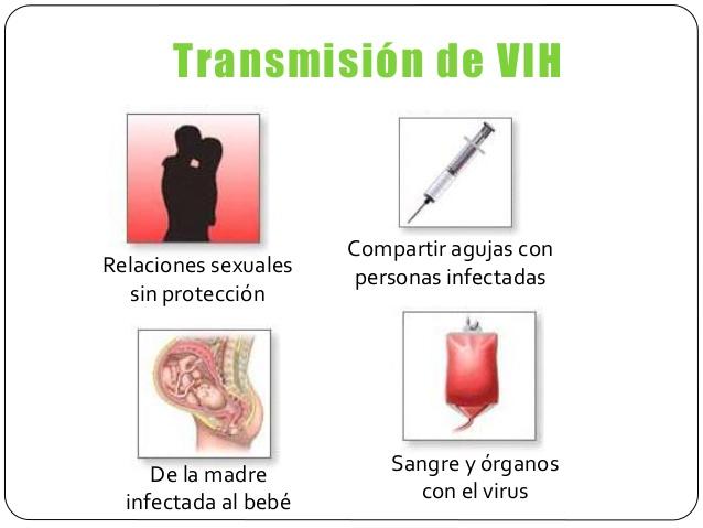 que sintomas causa el vih sida