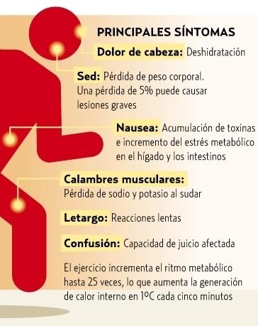 sintomas de golpe de calor
