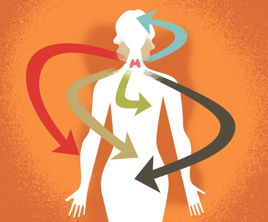 sintomas de tiroides acelerada