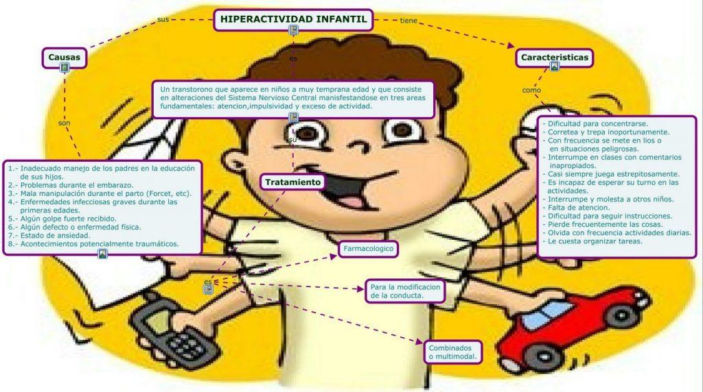 tdah sintomas y causas