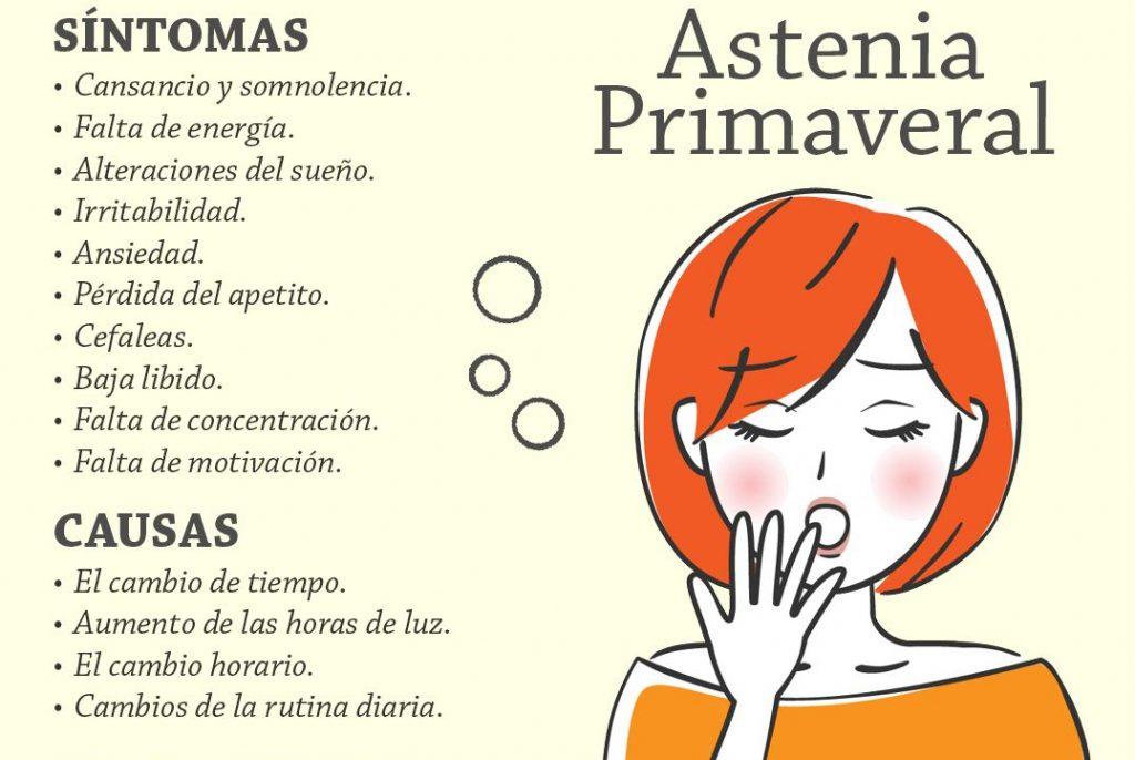 astenia primaveral alergia